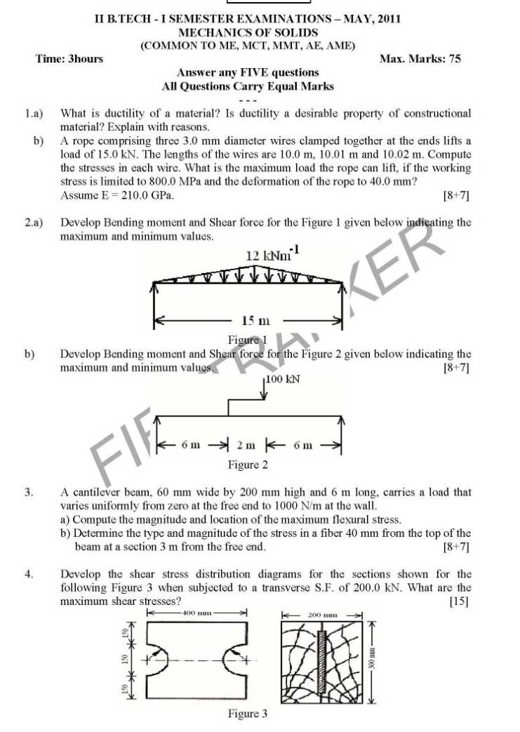 mechanics paper 60th anniversary of the journal of engineering mechanics special collection on the mechanics of unsaturated porous media american society of civil engineers.