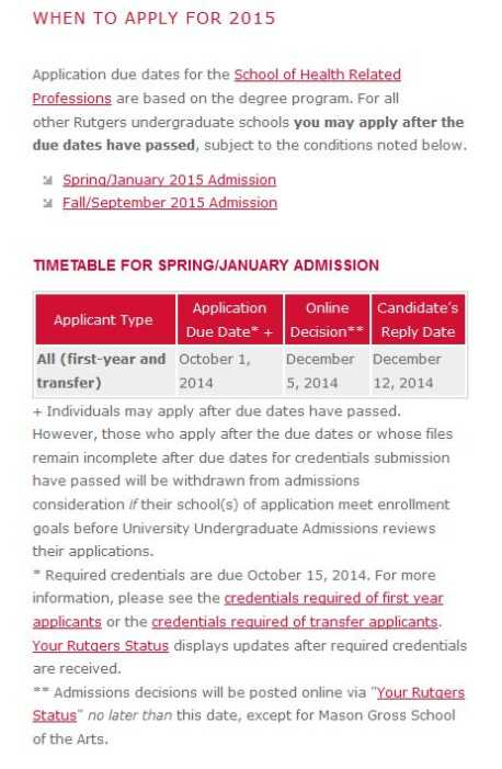 rutgers new brunswick application essay College application essays accepted by rutgers university a simple smile merudh vijay patel rutgers university merudh, get up, get up it was four in the morning, and i was four years old.