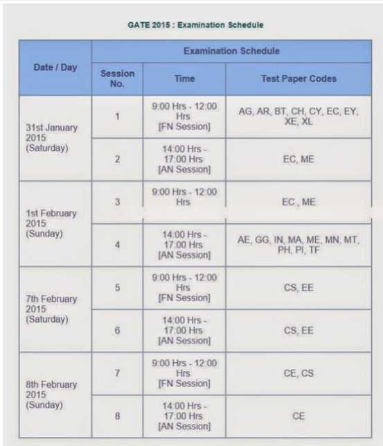 computer applications technology exam papers 2011 grade 11 We know that exam time can be stressful, so for your convenience we have compiled a handy resource for you to download the grade 12 past exam papers to use as matric revision the matric subjects listed in the table below are sorted in alphabetical order.