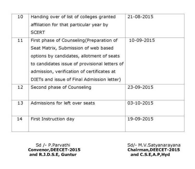 KCET Brochure 2018 - Exam Dates, Eligibility Criteria, Syllabus, Merit list