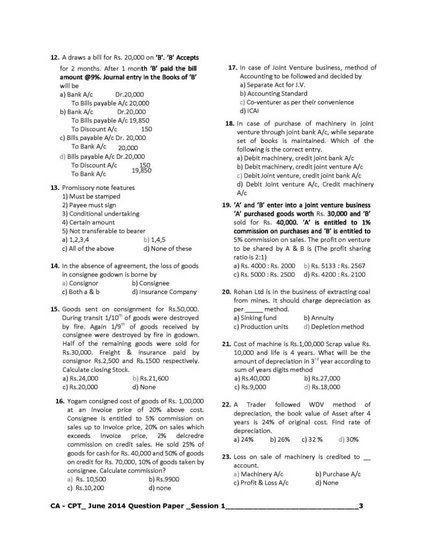 Foundation Test Papers (Revision July 2009) of ICWAI