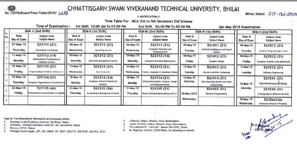 Csvtu first year time table 2018 2019 studychacha for Rtu 4th sem time table