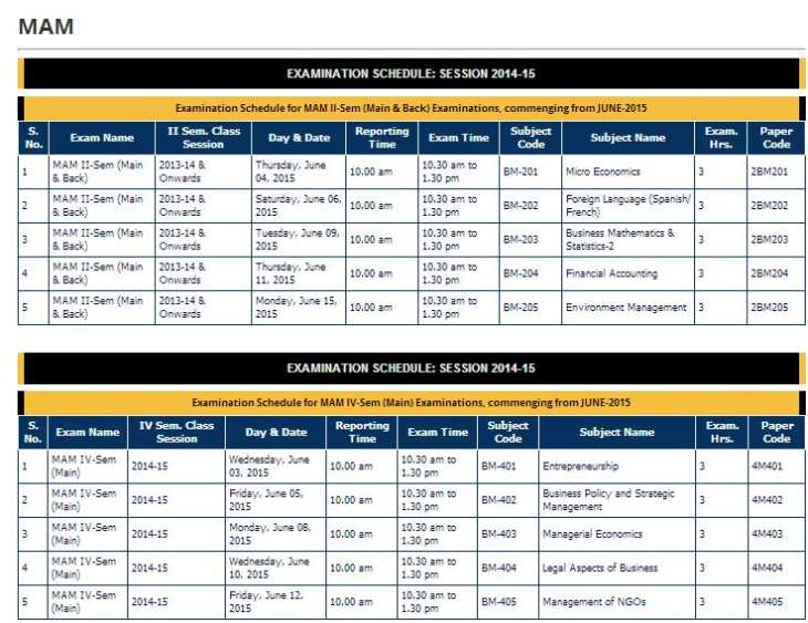 exam time table rtu 2018 2019 studychacha