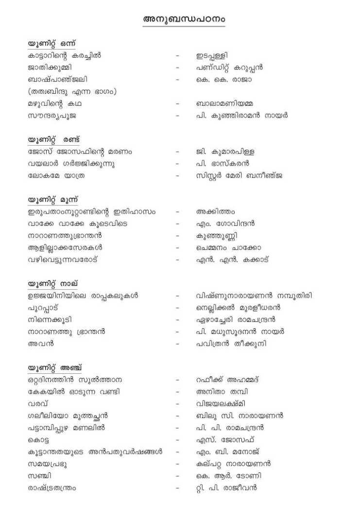 MG University BA Malayalam Syllabus - 2018-2019 StudyChaCha