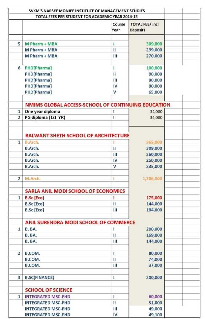 Asian Institute Of Management Studies 96