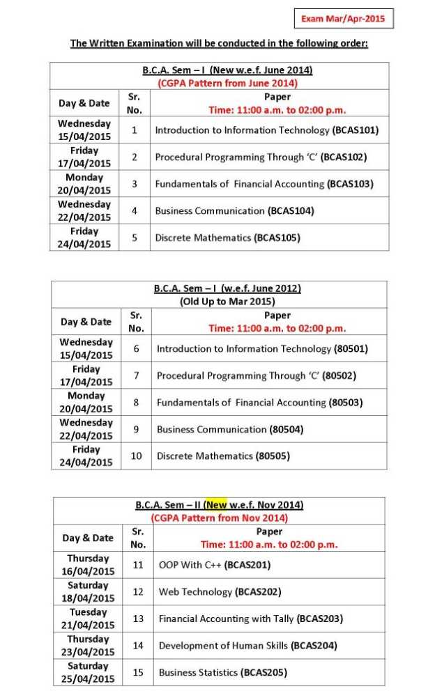 6th Sem Time Table Of Solapur Digital University Time Table 2018 2019 Studychacha