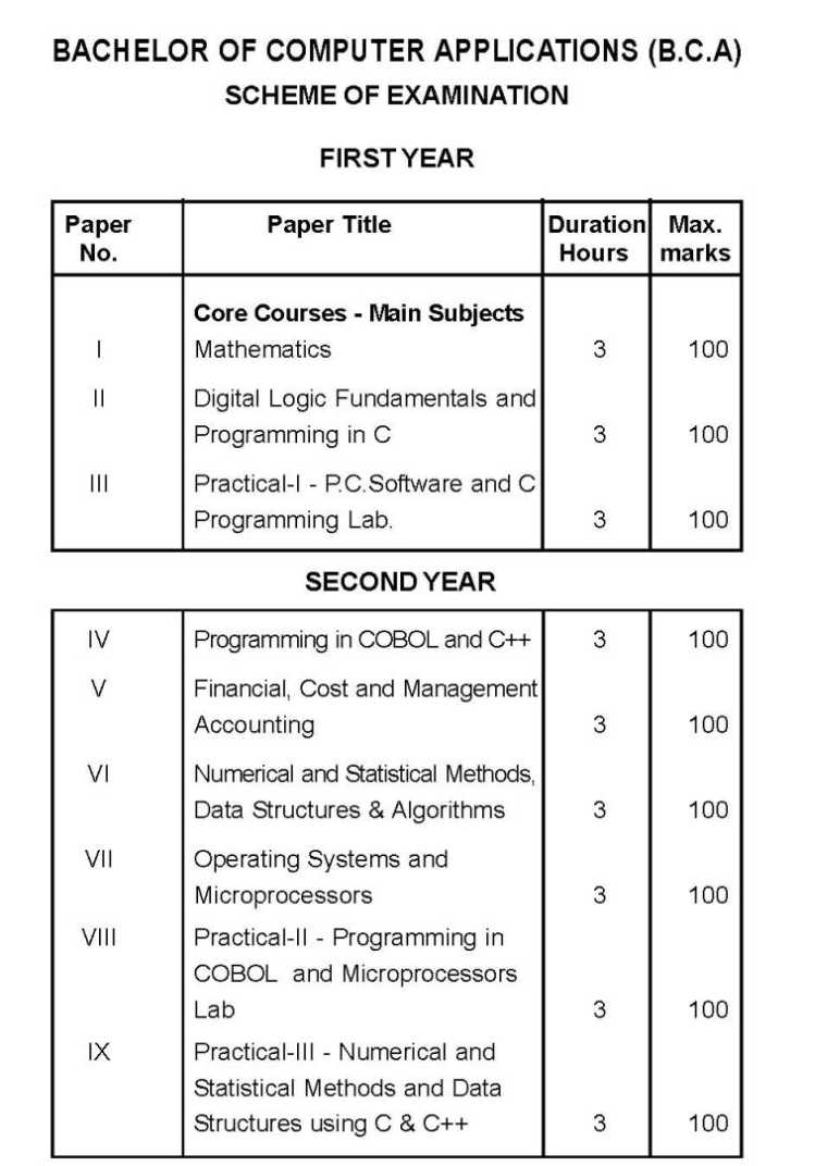 c programs for bca We provide some valuable notes & question papers of bscit, bca, pgdca, mscit, mca, also study material for panjab university chandigarh, punjab technical university students kurukshetra university question papers and notes, sikkim manipal univery question papers and notes.