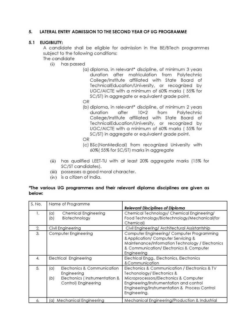 Sample Papers of Thapar LEET Entrance Exam - 2018-2019 StudyChaCha