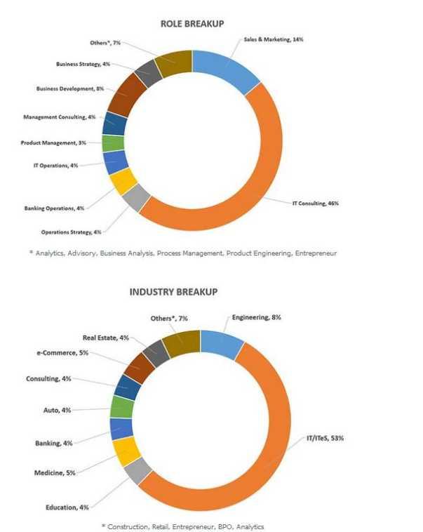 virtual team research paper