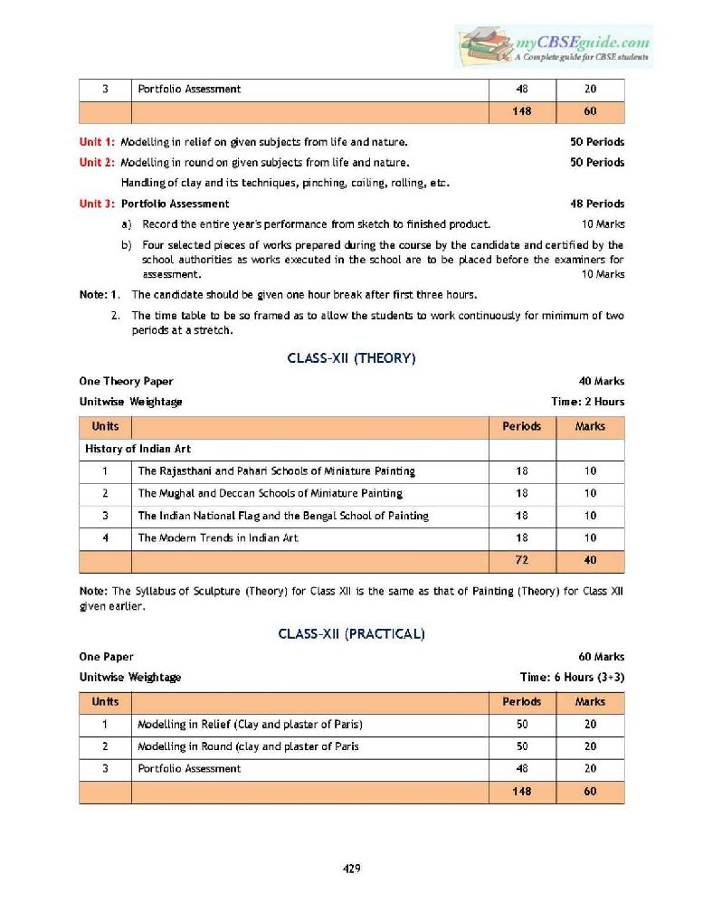 notes on grade 11 coursework Cambridge igcse mathematics (with coursework) syllabus code 0581  a candidate's coursework grade cannot lower his or her overall result  11 recognise.