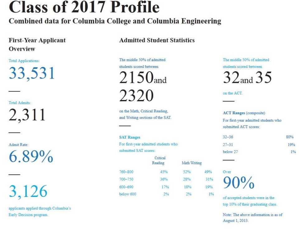 sats results 2018 - photo #16