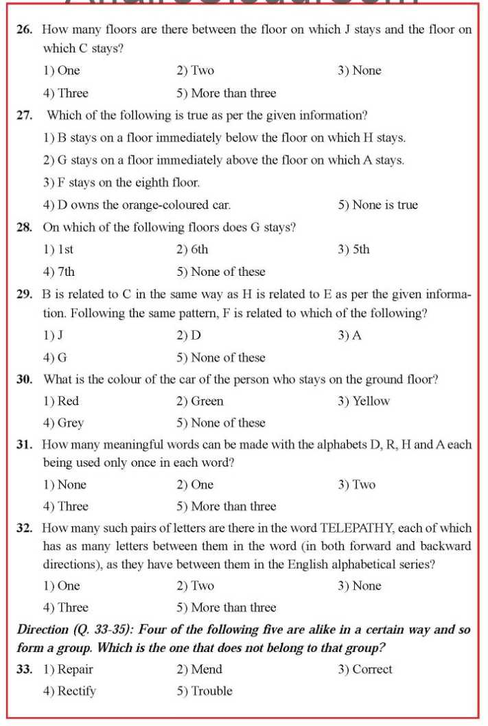 Cite 6 Year Girl: General Knowledge For IBPS PO
