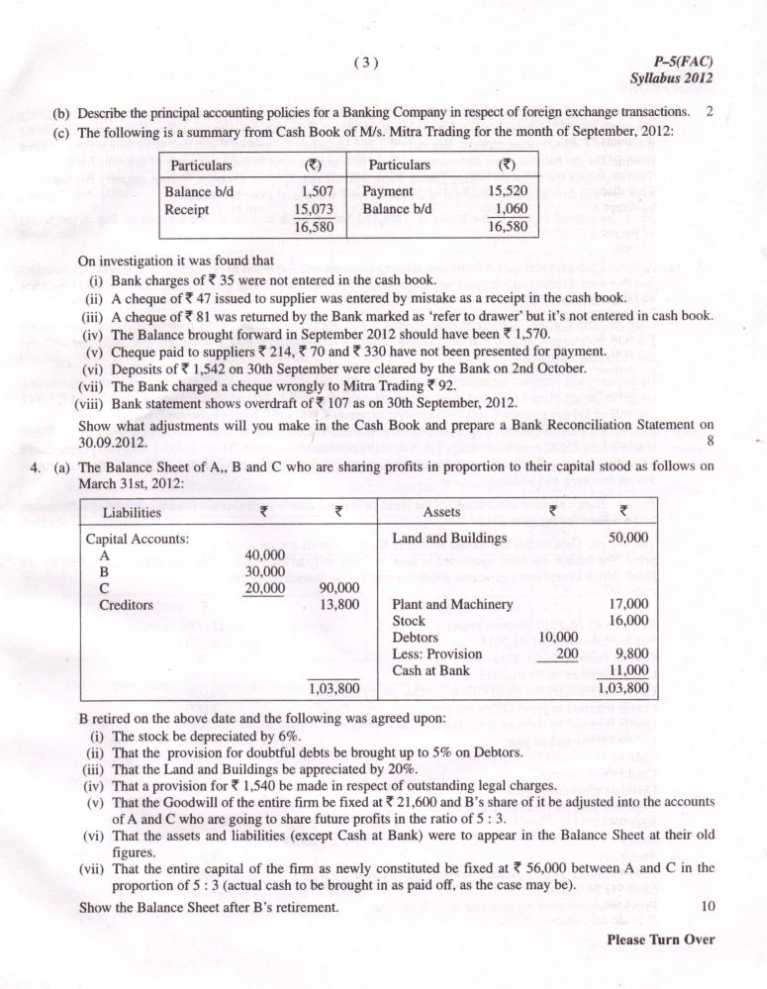 past year question papers