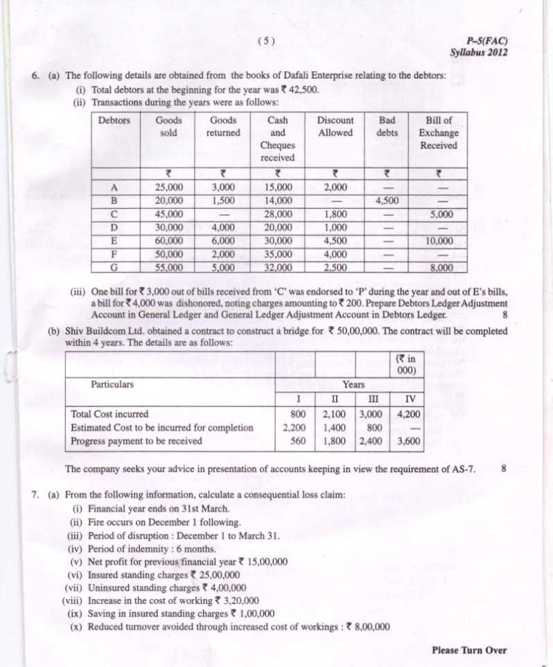 icwai intermediate test papers Icwa syllabus the instituted of intermediate syllabus group – i paper 5 financial accounting paper 6 laws what is icwa all about icwa exam 2018 icai.