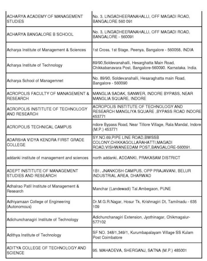 List of Maharashtra Government Engineering Colleges