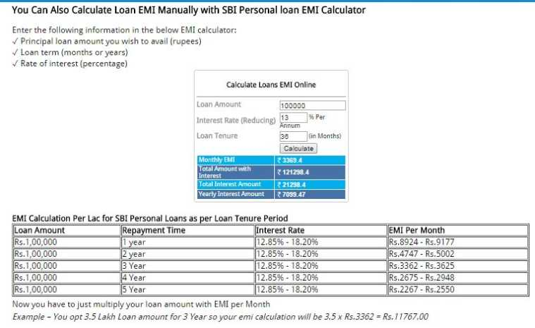 Loan Interest Calculator In Rupees