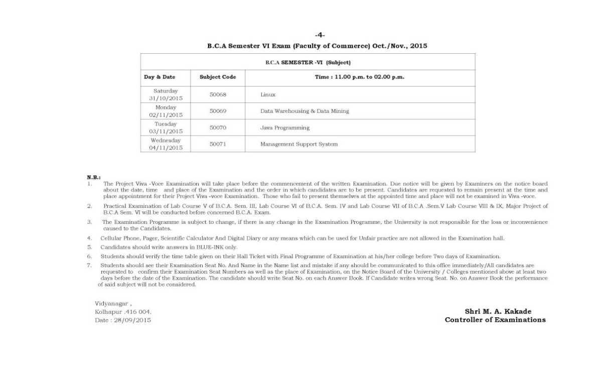 Shivaji University Exam Timetable - 2018-2019 StudyChaCha
