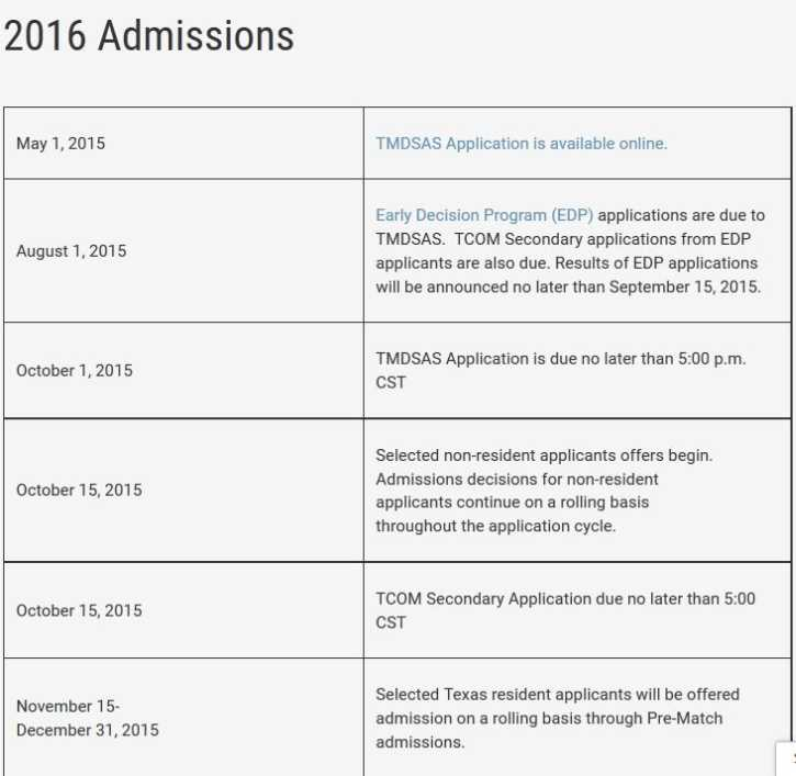 texas college osteopathic medicine admissions outreach residency placement data