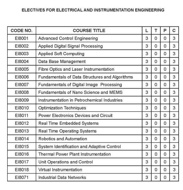 Anna University Electronics And Instrumentation ...