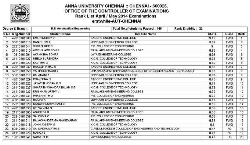 Anna University Rank List PDF - 2018-2019 StudyChaCha