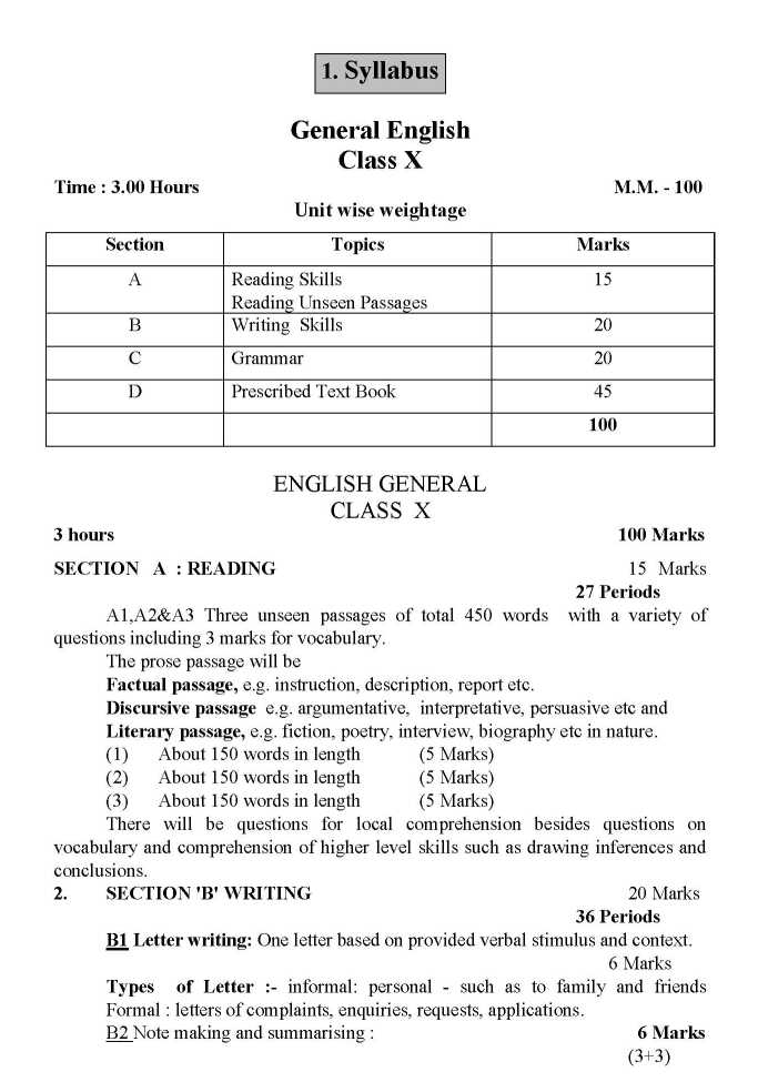 Blueprint and model question paper for class x cbse malvernweather Image collections
