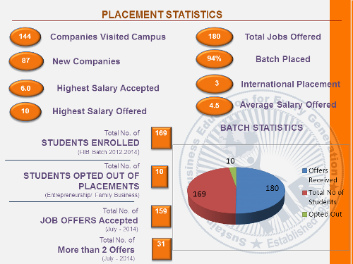 recruitment and selection mba project report in bajaj allianz A project report on joint venture  a project report on joint venture.
