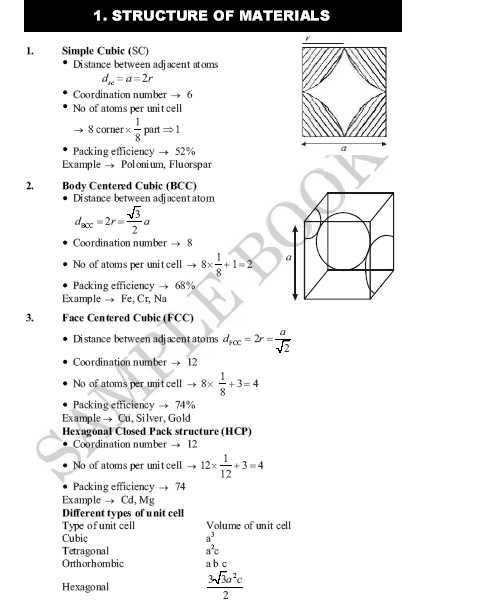 gate ece syllabus 2014 pdf