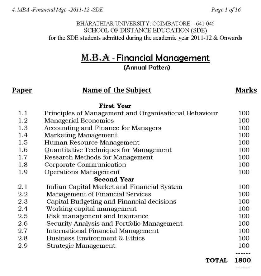 mba notes for sem ii Mba-2nd sem syllabus - download seminarsclasses o promissory note o bill of exchange mba semester ii academic year 2008-09 19 of 20 office.