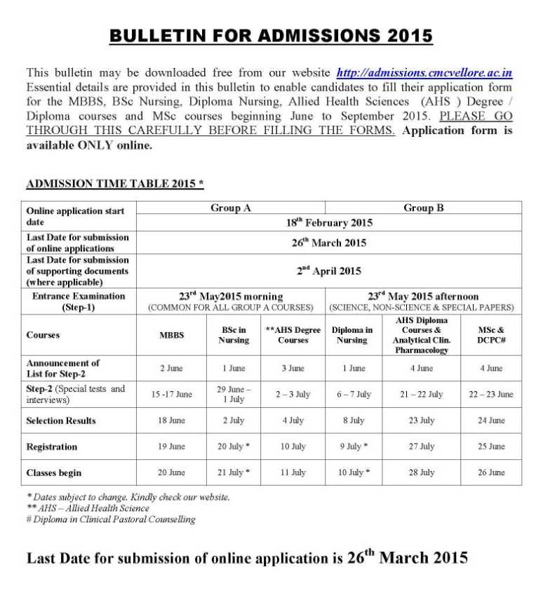 MBBS-Admission-in-CMC-Vellore-3 Vit Application Form on application for rental, application for employment, application database diagram, application to be my boyfriend, application meaning in science, application error, application for scholarship sample, application to rent california, application in spanish, application to join a club, application to join motorcycle club, application approved, application service provider, application cartoon, application trial, application insights, application clip art, application template, application to date my son,