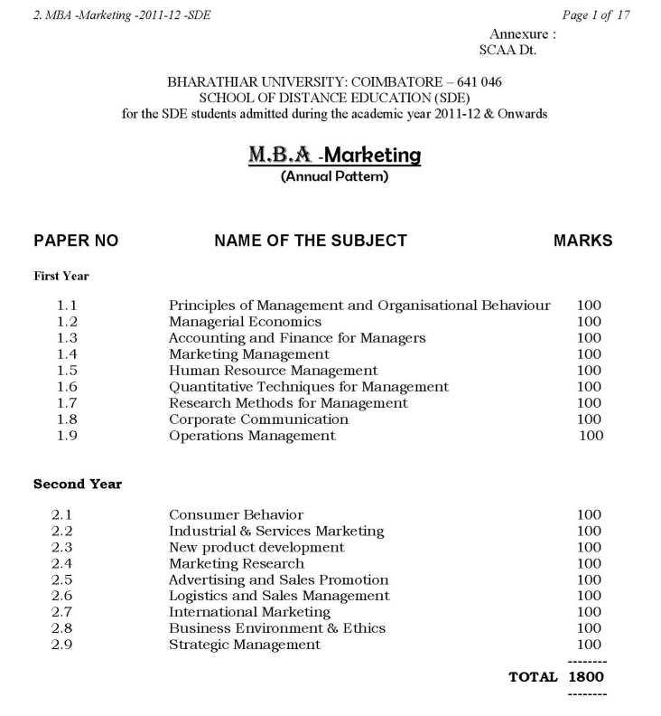Essay of marketing management