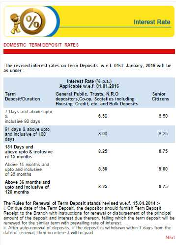 South Indian Bank Car Loan Interest Rate