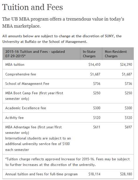 Cover Letter Sample For Mba Finance Copy Of Cover Letter For