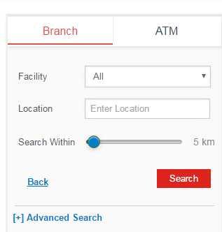 Idbi bank forex branches