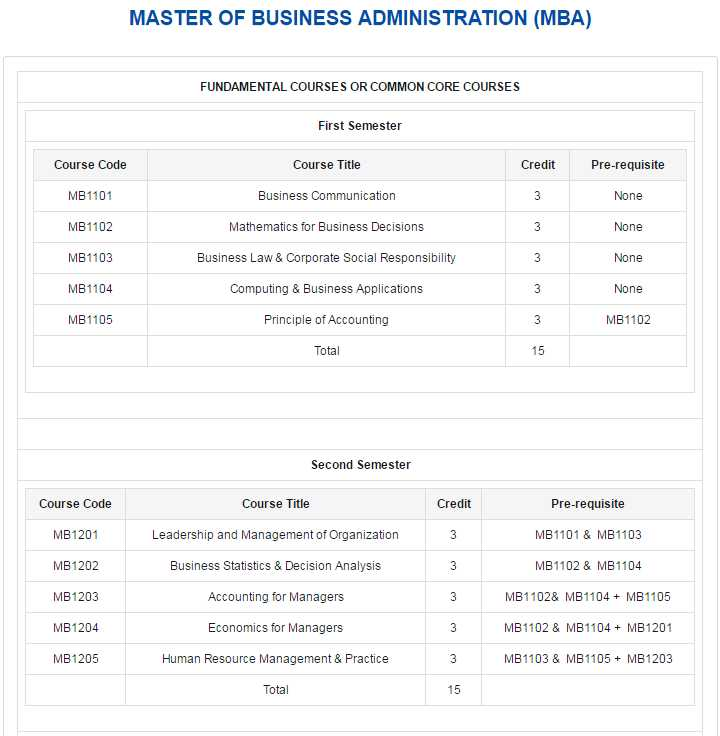 mba cost Start your business master's and mba journey here connect to business schools, information, and tools to help you achieve your business school goals school search.