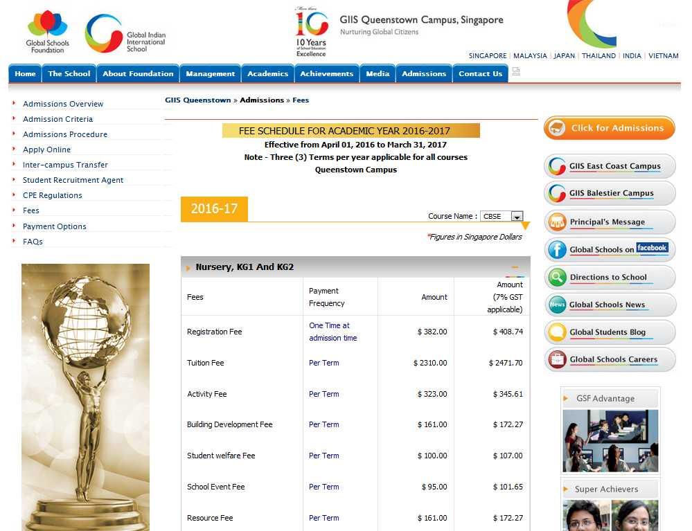 Global Indian International School Singapore Fees