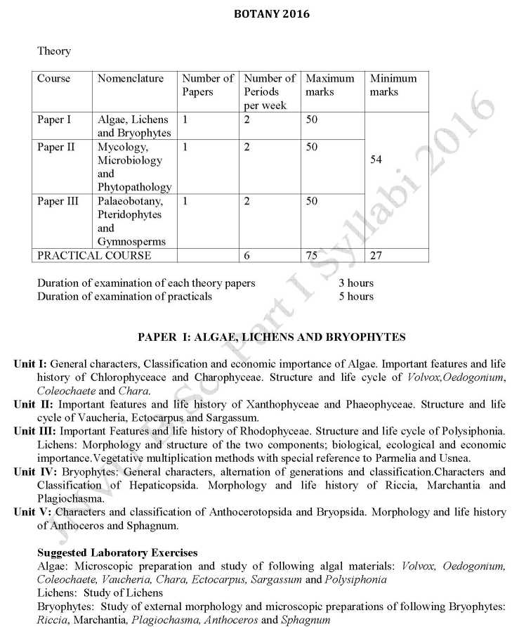 syllabus jnvu Paper hi (honours) financial accounting full marks 100 module-1: (50 marks)  1 introduction to accounting (i) meaning of accounting (ii) users of.