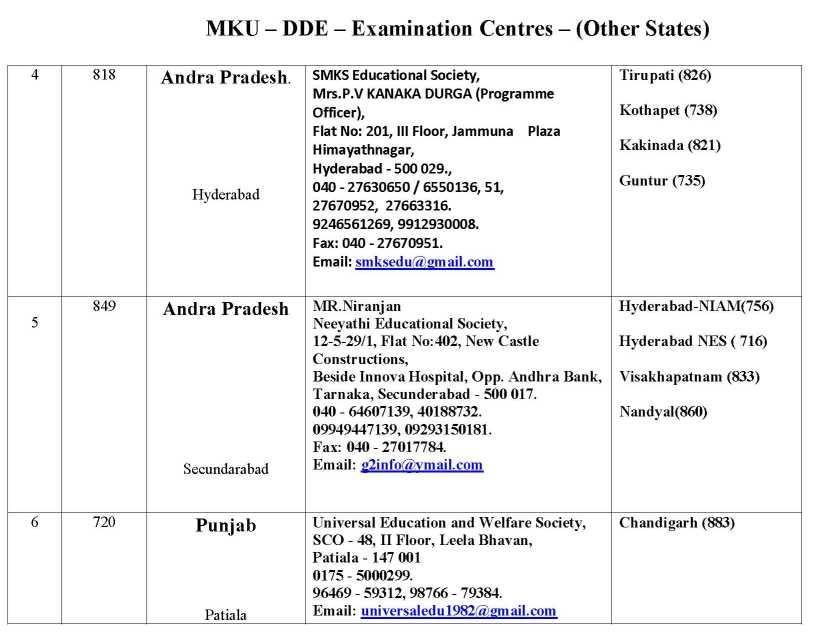 kamaraj the educational reformer Madurai kamaraj university exam result 2018 download under graduate/ post graduate madurai kamaraj university result 2018 radical reform in education in.