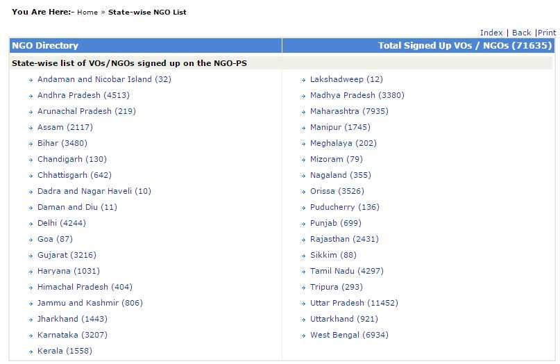list of ngo s gallery