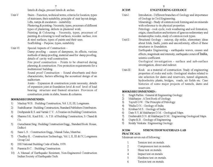 syllabus ec 5 sem Old scheme/syllabus  production engineering sem iv to vi implemented from 1995-96 based on semester system .
