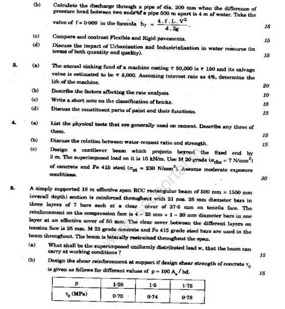 SSC Junior Engineer Sample Papers Pdf - 2017-2018 StudyChaCha
