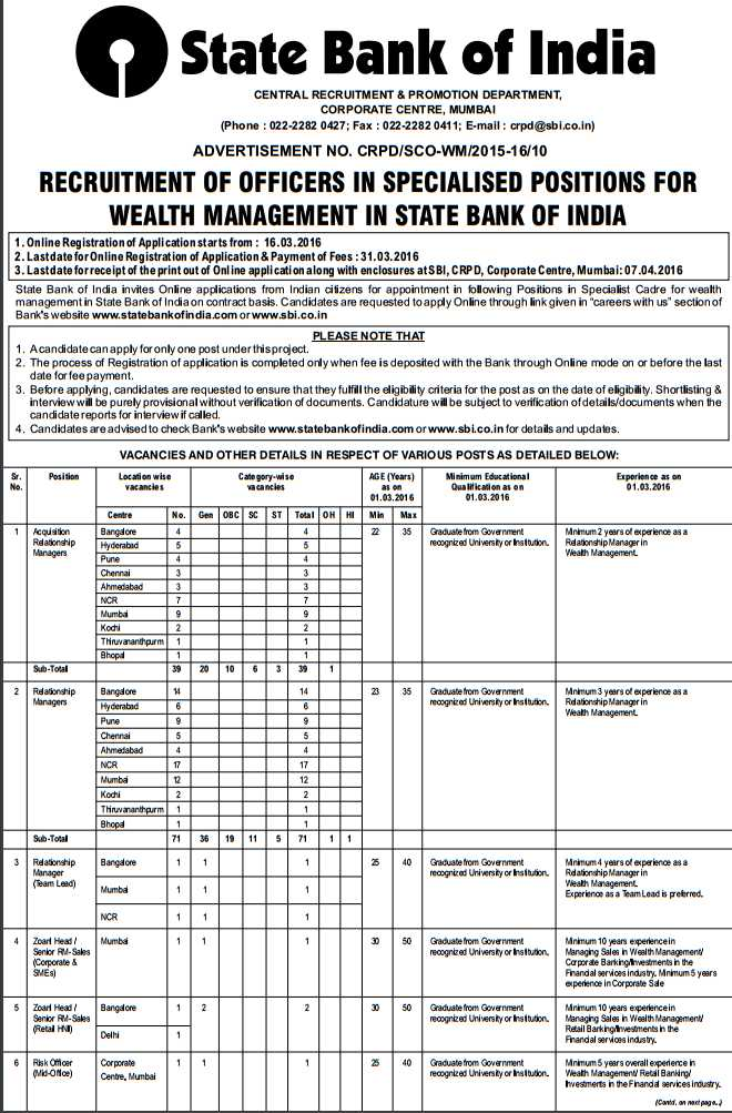 Recruitment forms of state bank of india - recruitment forms