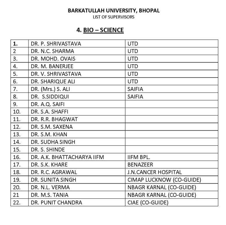 Geology university subject list
