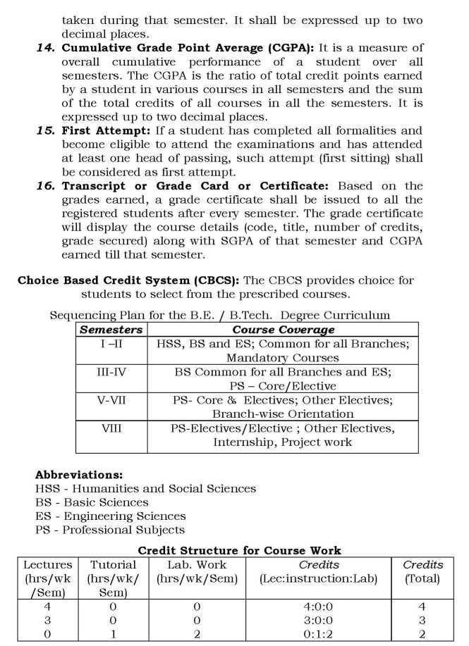 CGPA To Percentage VTU - 2018-2019 StudyChaCha
