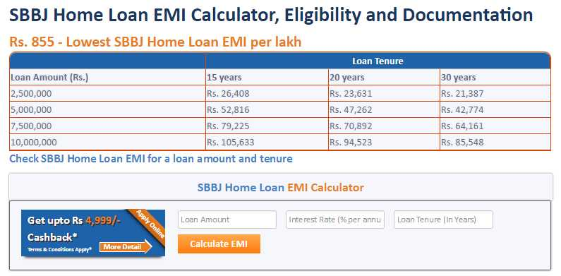Sbi bank home loan calculator india sbi bank home loan.