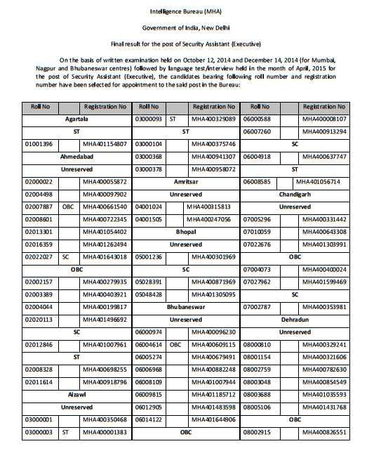 sa/exe exam syllabus