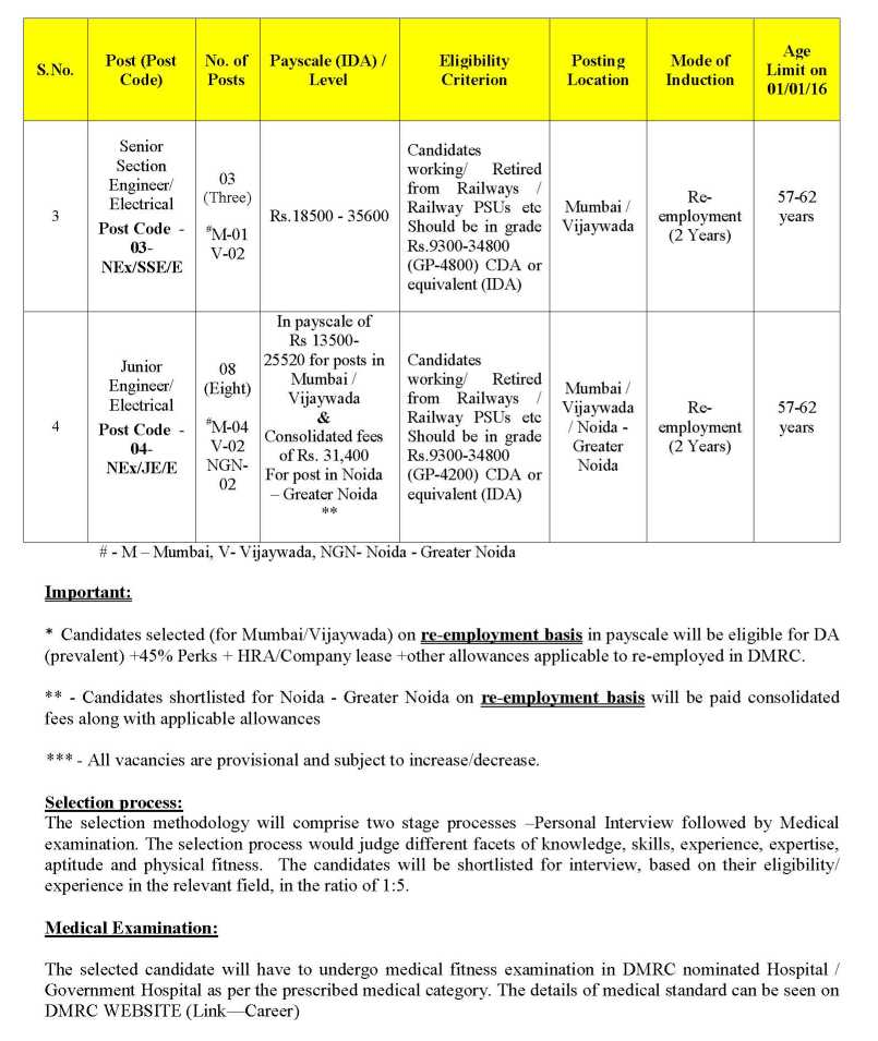 Bank Jobs In India Junior Assistant Posts In National Co: 2018-2019 StudyChaCha
