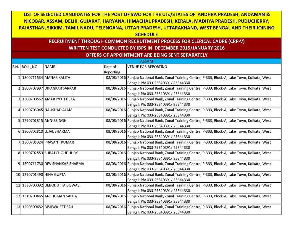 PNB Clerk Final Result 2015 – PNB 2nd Phase Result cut off merit list