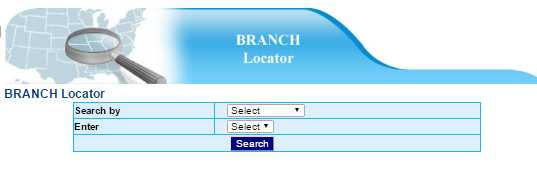 Sbi forex branches