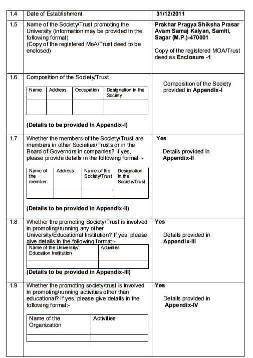 Swami Vivekanand University AICTE Approval Letter