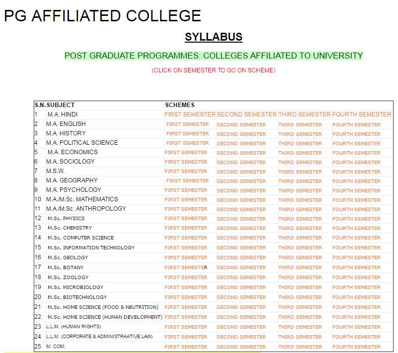 Microbiology law subjects curriculum in college of law plm
